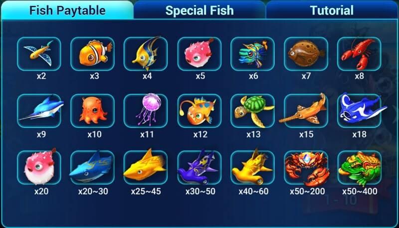 fishing war paytable