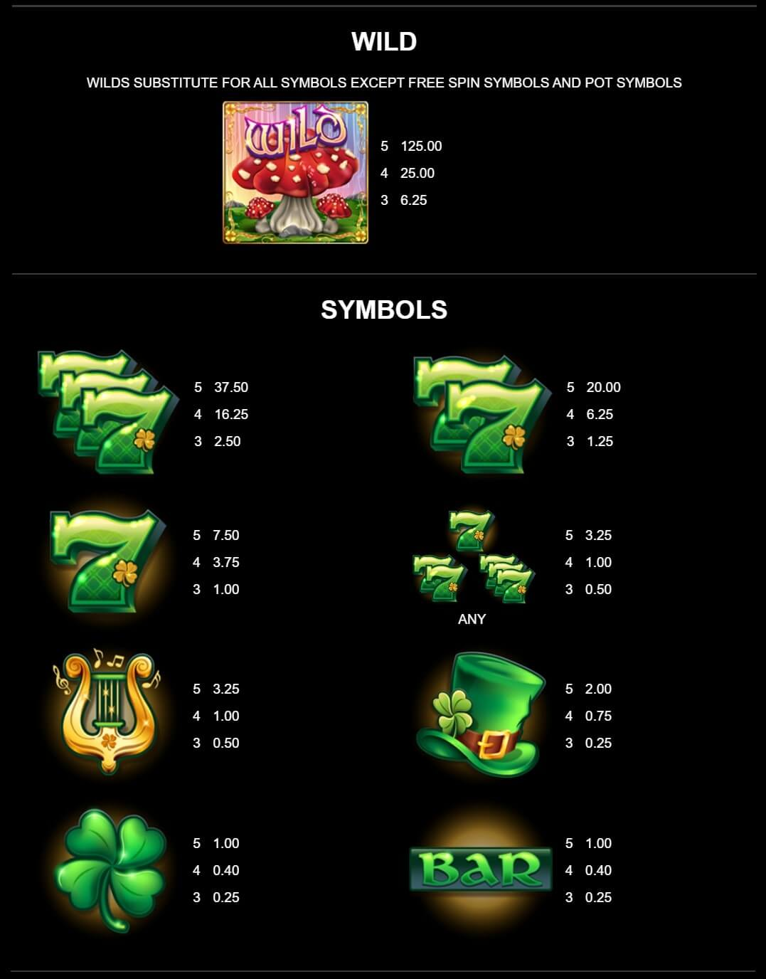 9pots of gold paytable