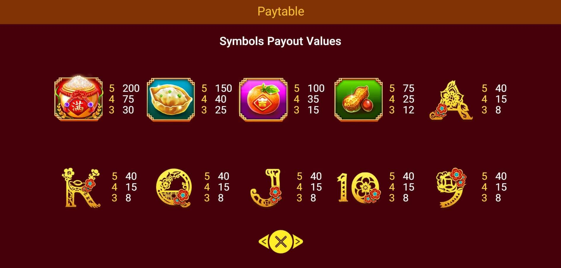 money mouse paytable