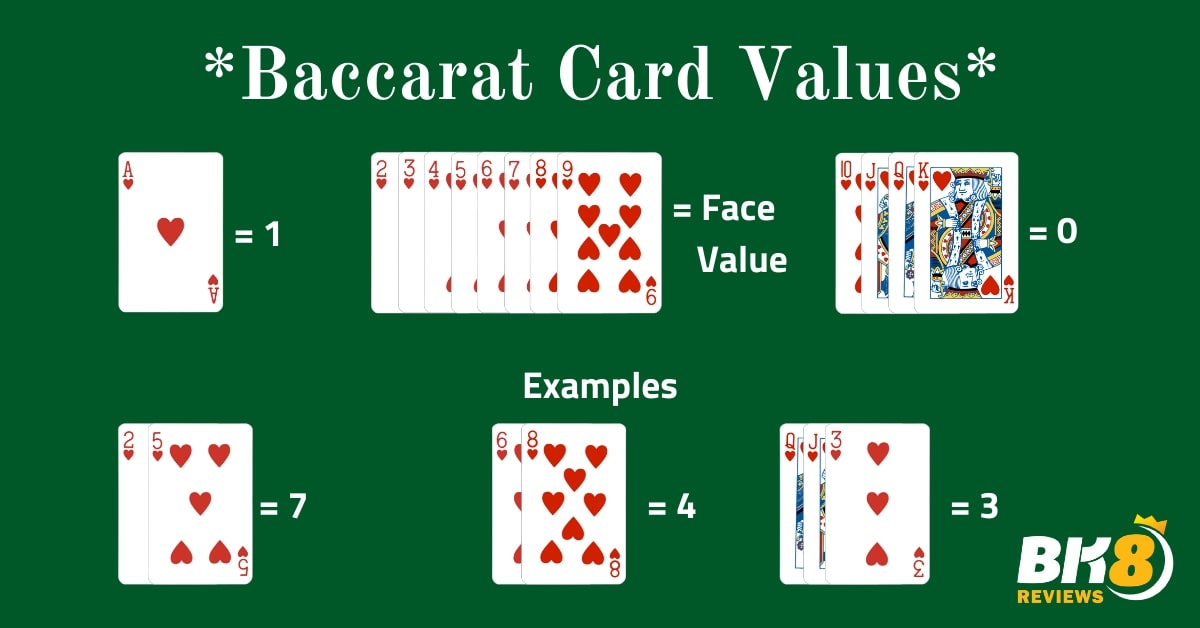 Card Values in Baccarat