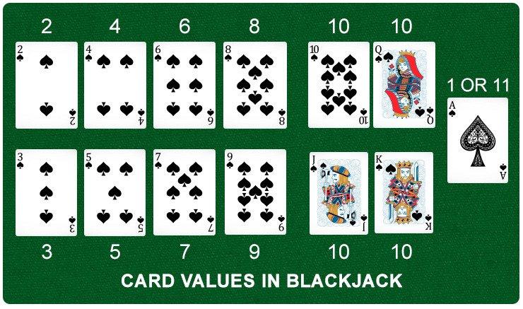 blackjack card hand value
