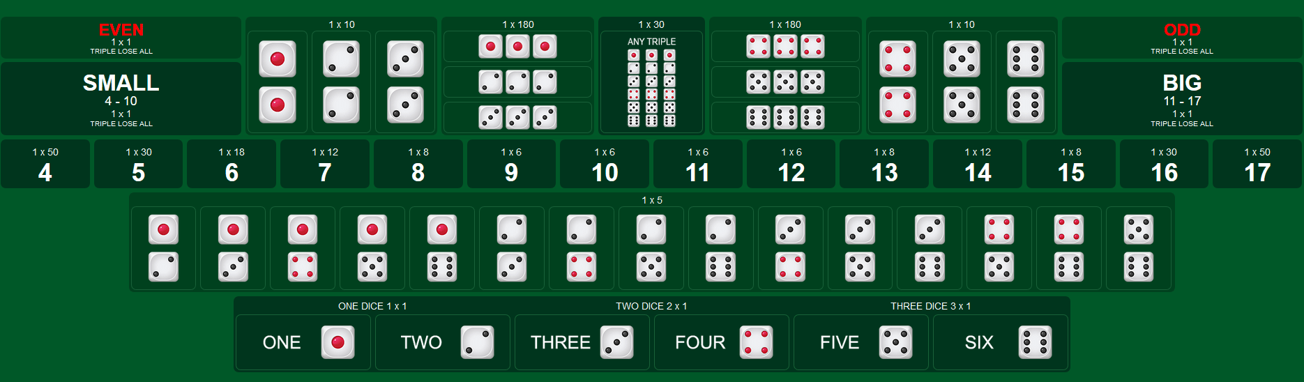 sic bo paytable bets mat